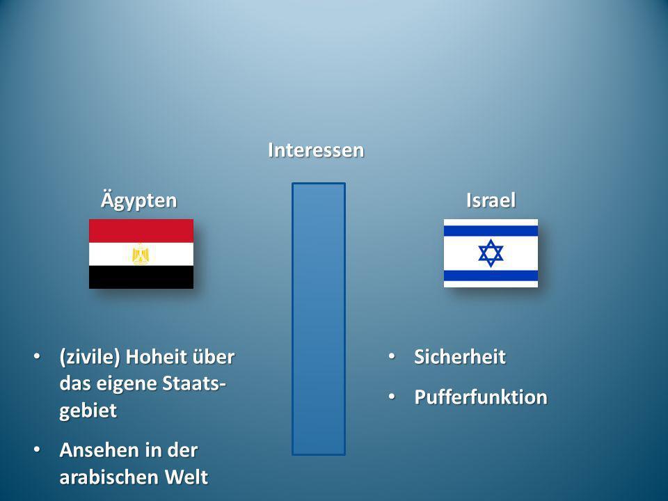 Interessen Ägypten. Israel. (zivile) Hoheit über das eigene Staats- gebiet. Ansehen in der arabischen Welt.
