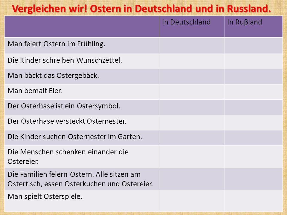Vergleichen wir! Ostern in Deutschland und in Russland.