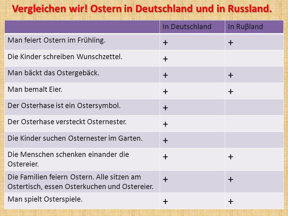 Vergleichen wir! Ostern in Deutschland und in Russland. +