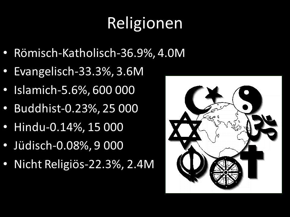 Religionen Römisch-Katholisch-36.9%, 4.0M Evangelisch-33.3%, 3.6M