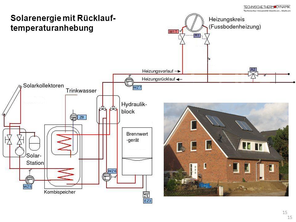 Solarenergie mit Rücklauf- temperaturanhebung