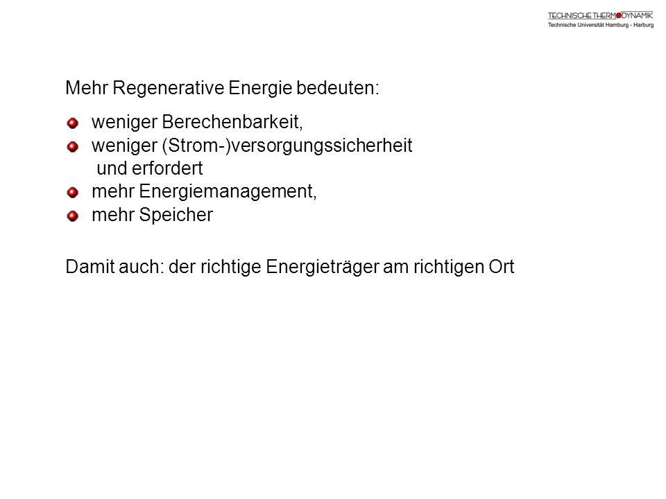 Mehr Regenerative Energie bedeuten: