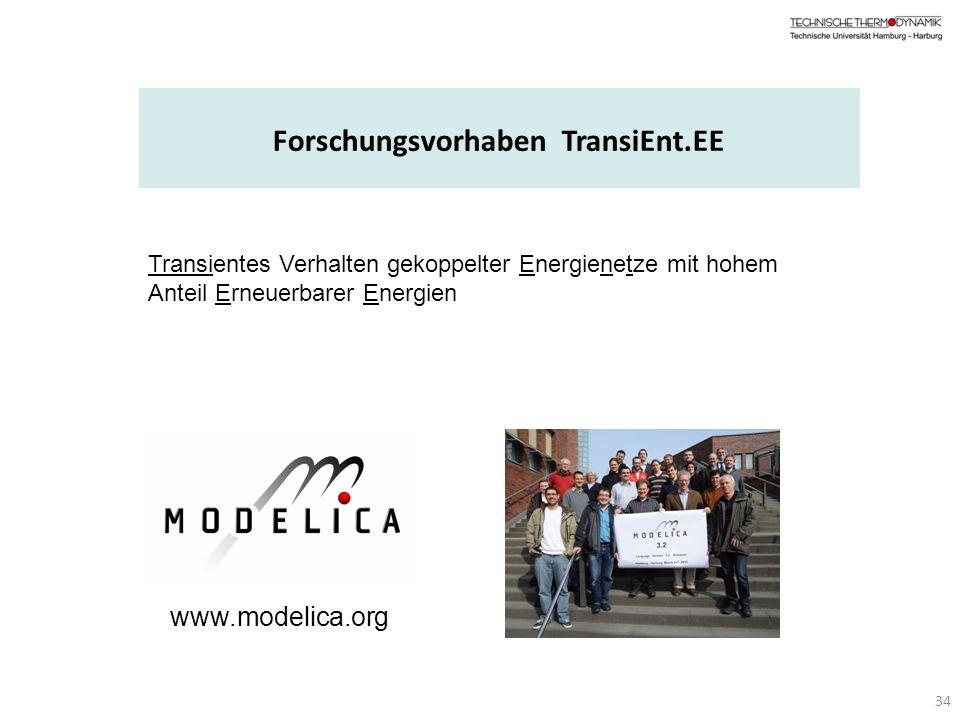 Forschungsvorhaben TransiEnt.EE
