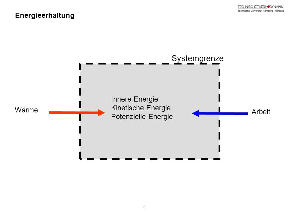 download The Boundary Element Method for Engineers and Scientists. Theory and Applications