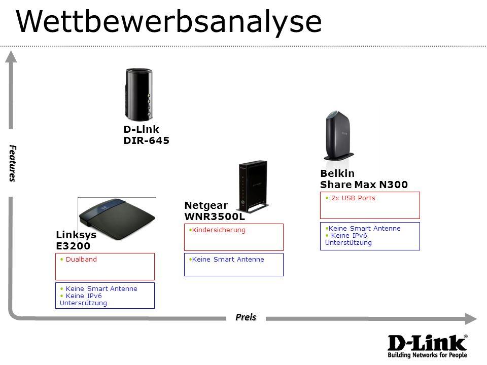 Wettbewerbsanalyse Features Preis D-Link DIR-645 Belkin Share Max N300