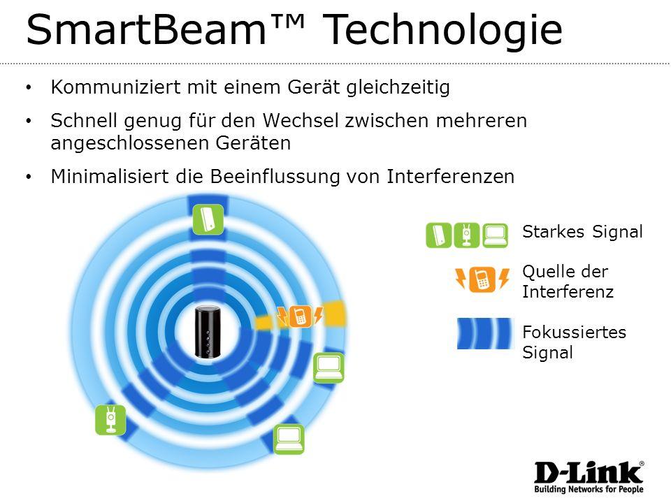 SmartBeam™ Technologie