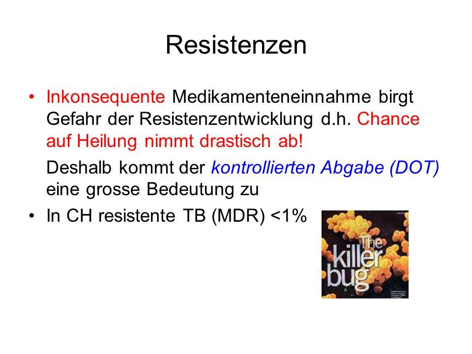 Resistenzen Inkonsequente Medikamenteneinnahme birgt Gefahr der Resistenzentwicklung d.h. Chance auf Heilung nimmt drastisch ab!