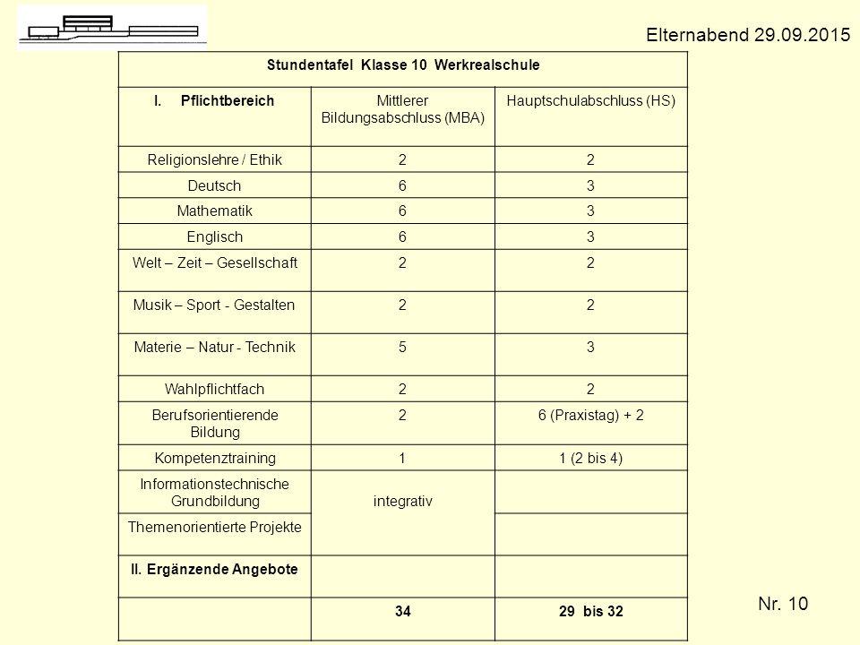 Stundentafel Klasse 10 Werkrealschule II. Ergänzende Angebote