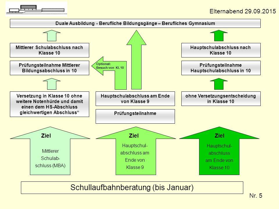 Schullaufbahnberatung (bis Januar)