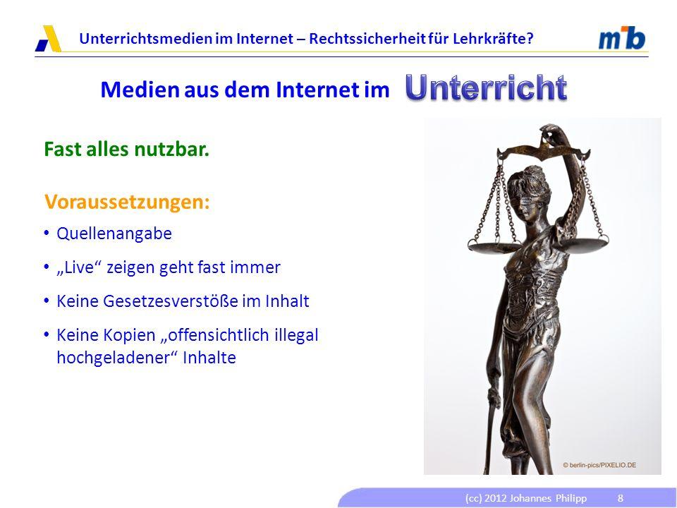 Medien aus dem Internet im