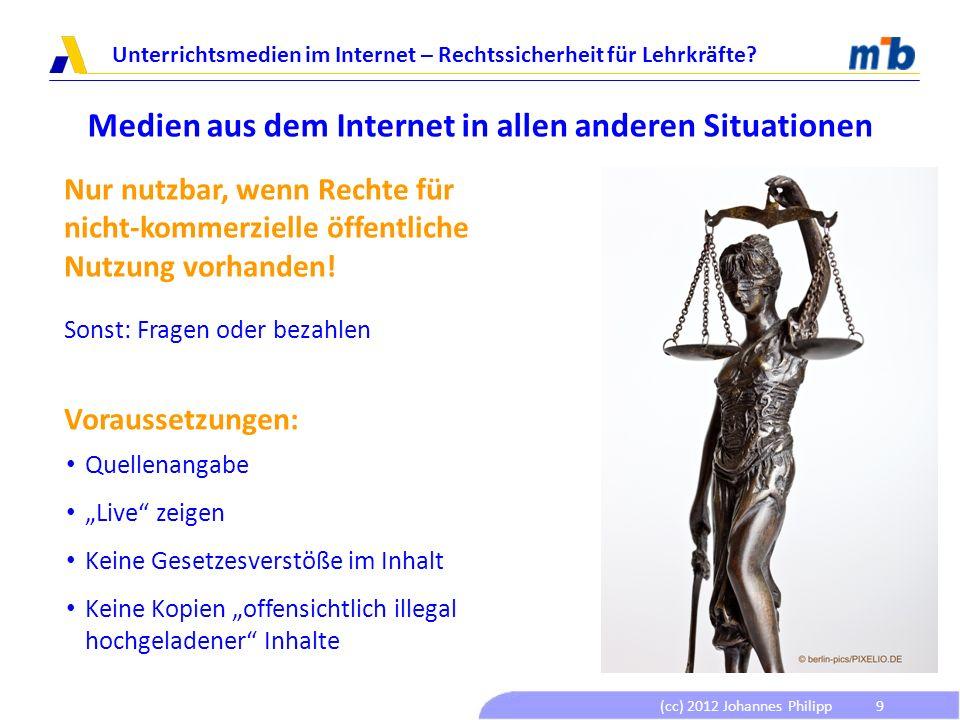 Medien aus dem Internet in allen anderen Situationen
