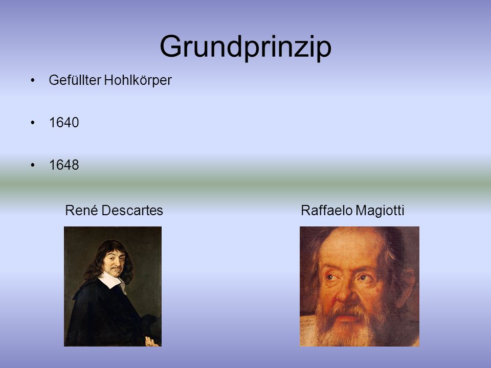 Grundprinzip Gefüllter Hohlkörper 1640 1648 René Descartes