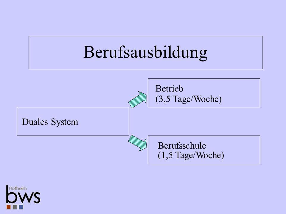 Berufsausbildung Betrieb (3,5 Tage/Woche) Duales System Berufsschule