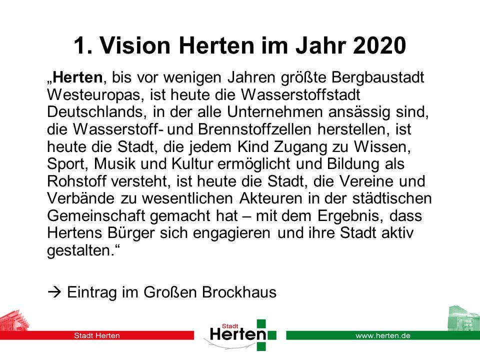 1. Vision Herten im Jahr 2020