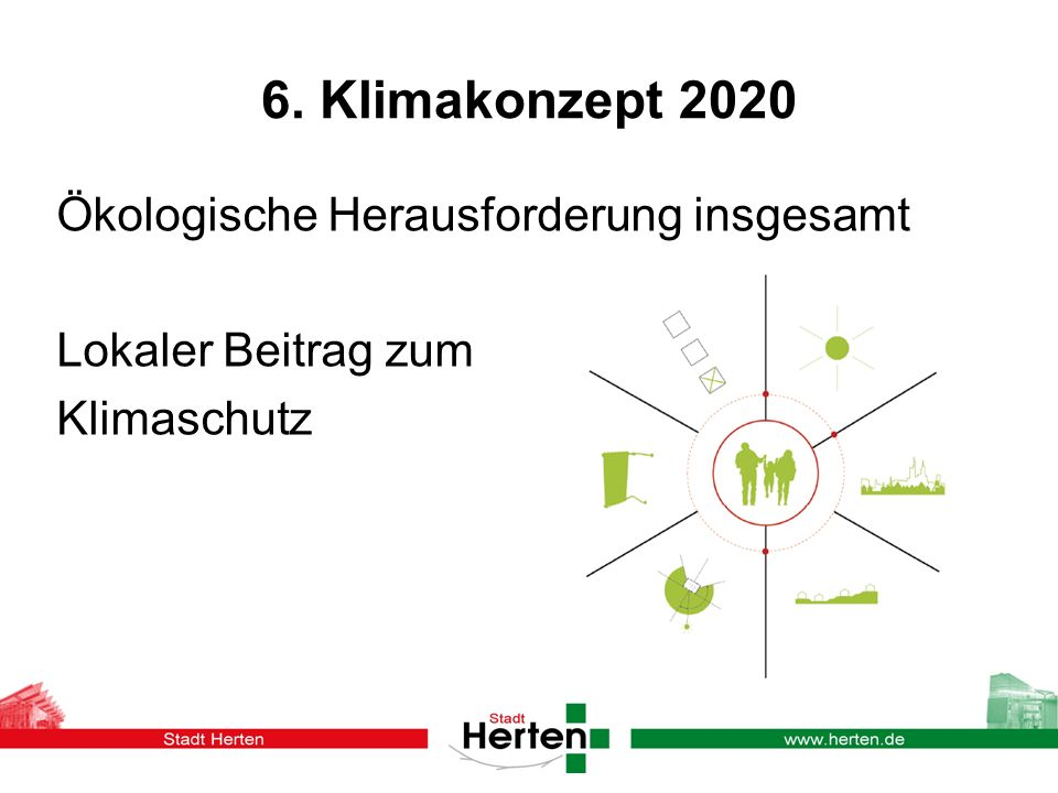 6. Klimakonzept 2020 Ökologische Herausforderung insgesamt