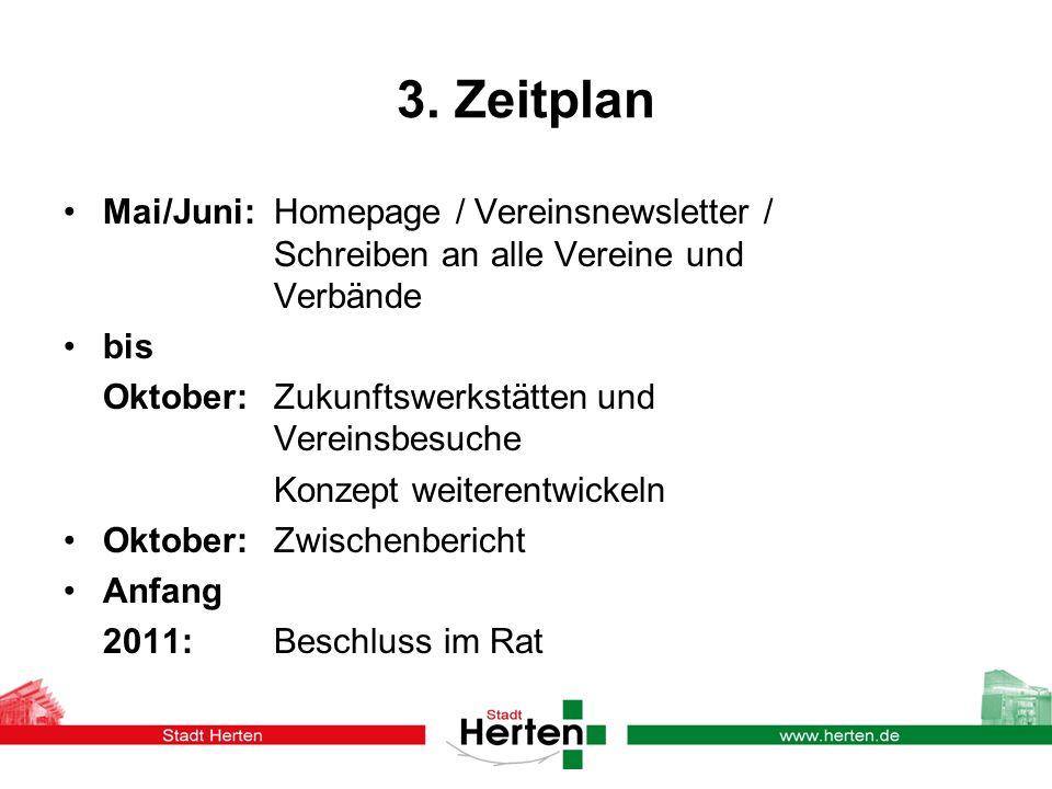 3. Zeitplan Mai/Juni: Homepage / Vereinsnewsletter / Schreiben an alle Vereine und Verbände.