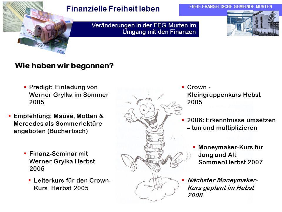 Wie haben wir begonnen Predigt: Einladung von Werner Grylka im Sommer 2005. Crown - Kleingruppenkurs Hebst 2005.