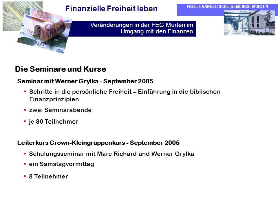 Die Seminare und Kurse Seminar mit Werner Grylka - September 2005
