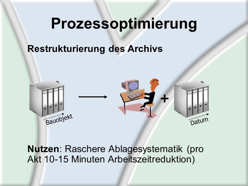 Prozessoptimierung + Restrukturierung des Archivs