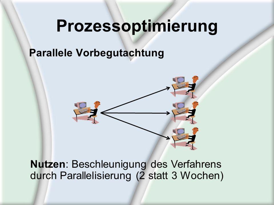Prozessoptimierung Parallele Vorbegutachtung
