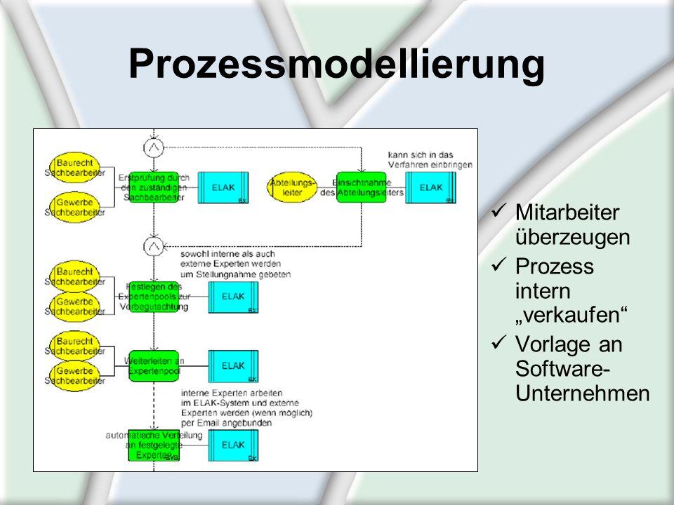 """Prozessmodellierung Mitarbeiter überzeugen Prozess intern """"verkaufen"""