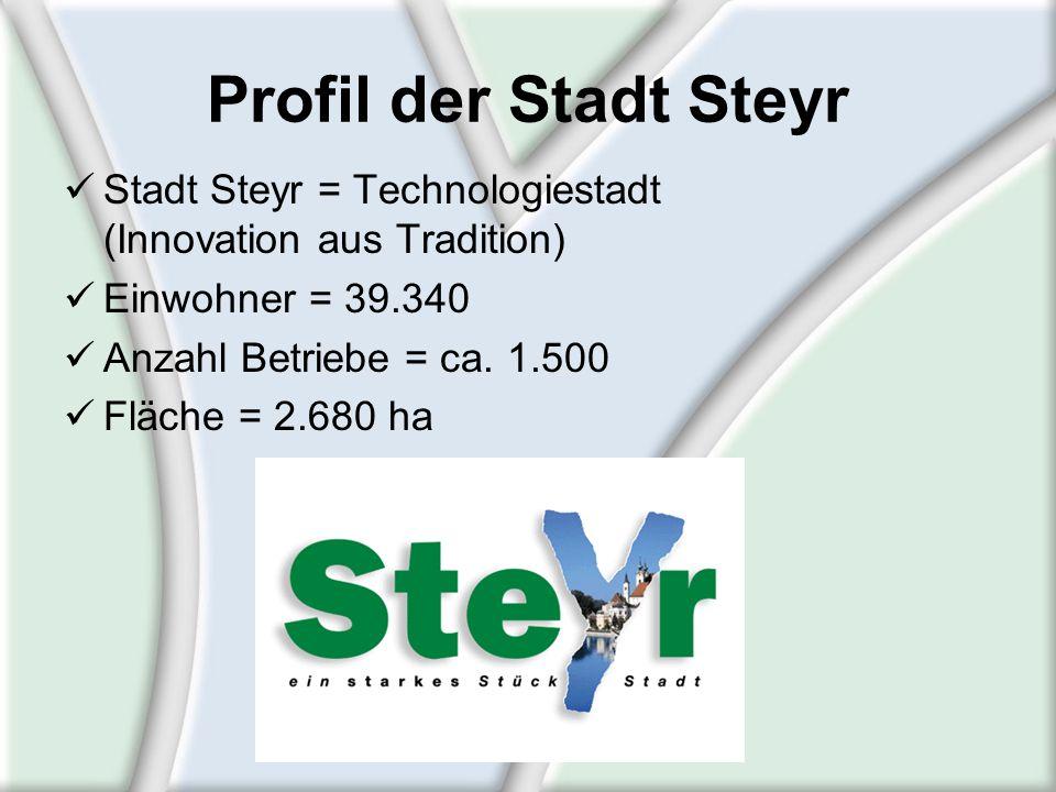 Profil der Stadt Steyr Stadt Steyr = Technologiestadt (Innovation aus Tradition) Einwohner = 39.340.