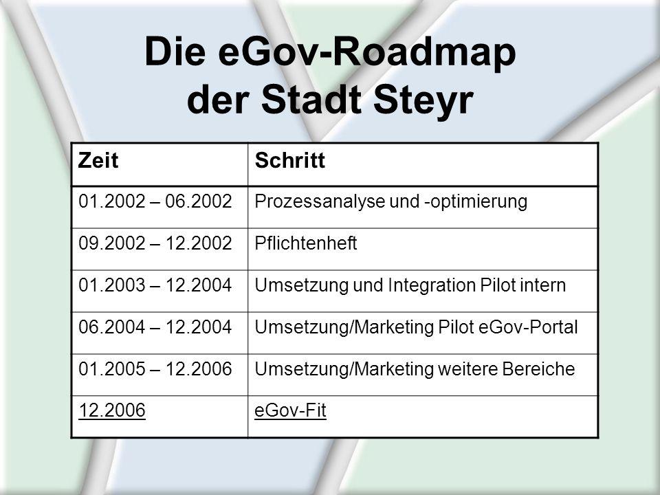 Die eGov-Roadmap der Stadt Steyr