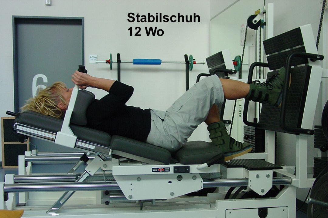 Stabilschuh 12 Wo Achillessehnenruptur