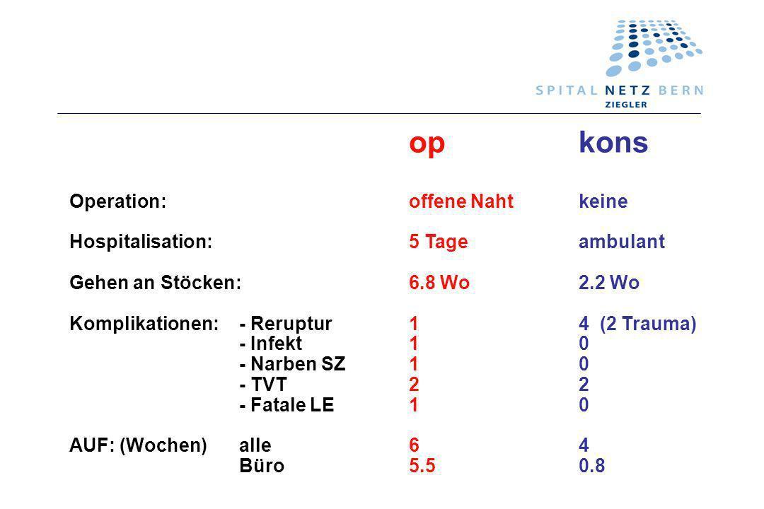 op kons Operation: offene Naht keine Hospitalisation: 5 Tage ambulant