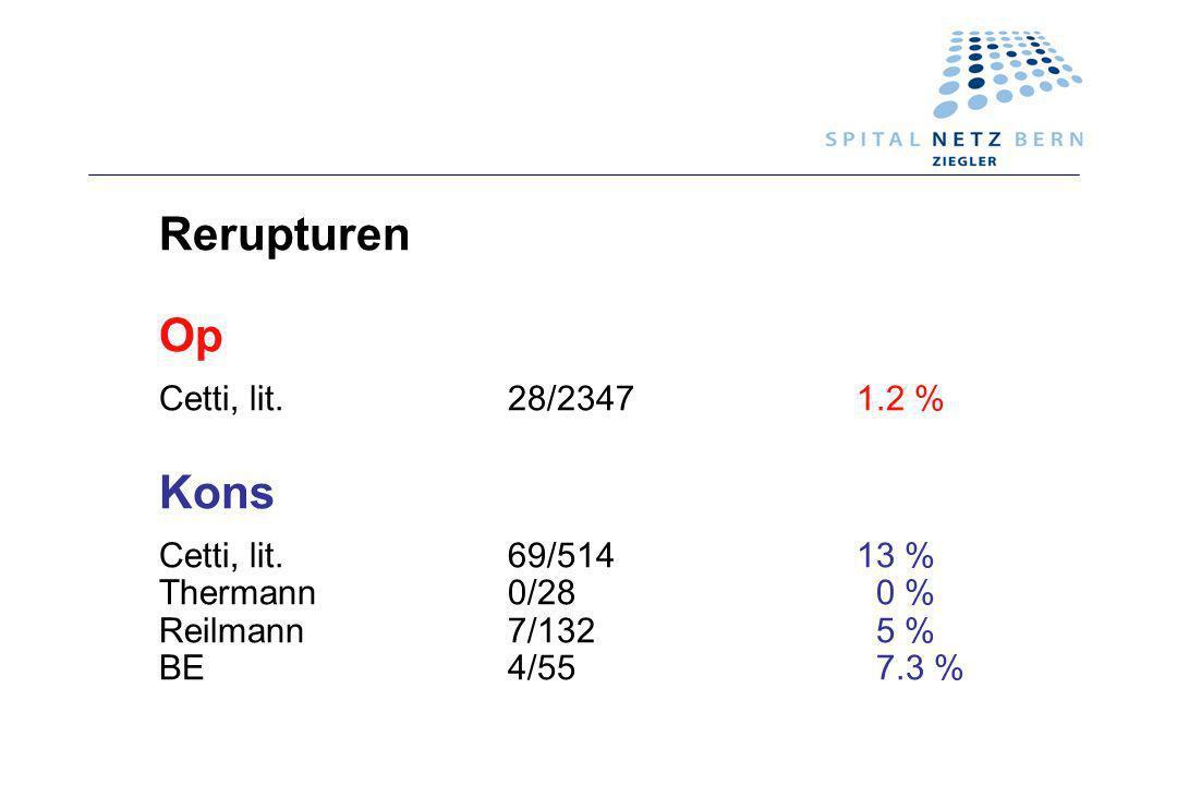Rerupturen Op Kons Cetti, lit. 28/2347 1.2 % Cetti, lit. 69/514 13 %