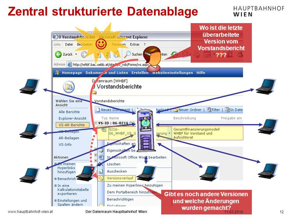 Zentral strukturierte Datenablage