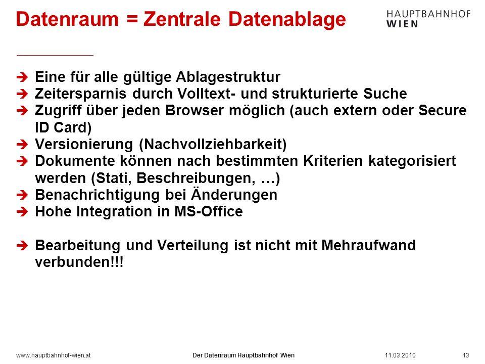 Datenraum = Zentrale Datenablage