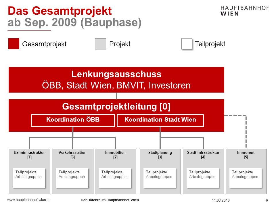 Das Gesamtprojekt ab Sep. 2009 (Bauphase)