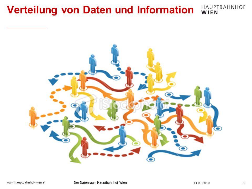 Verteilung von Daten und Information