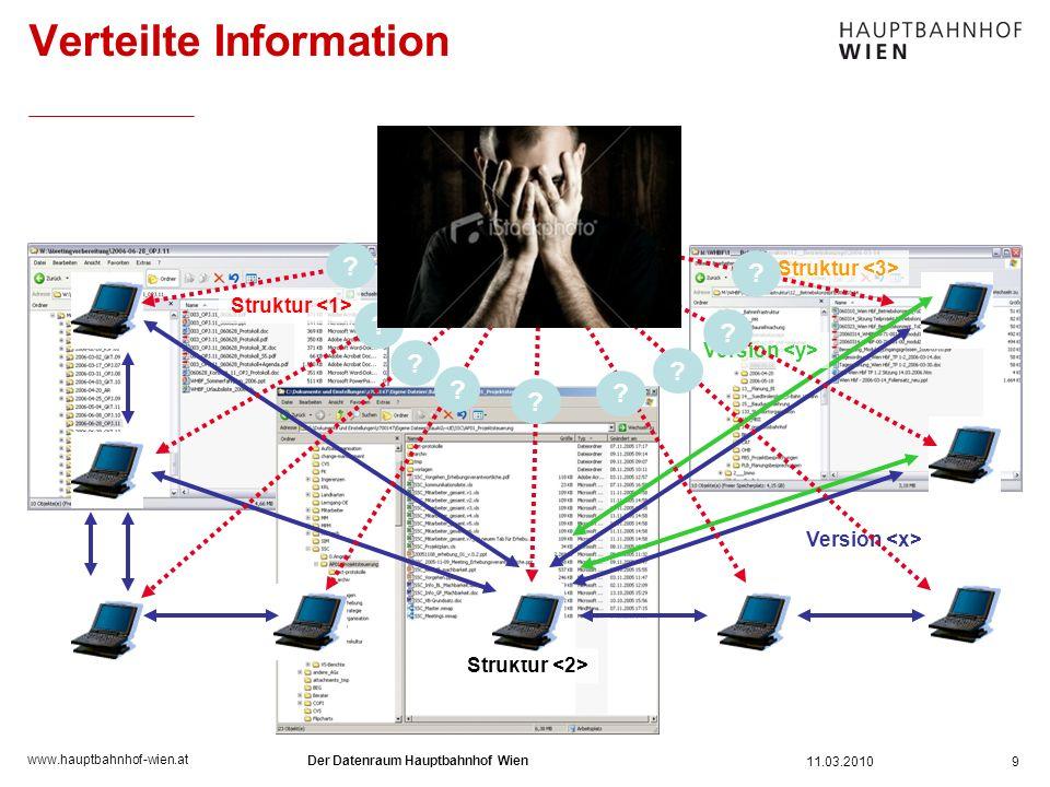 Verteilte Information