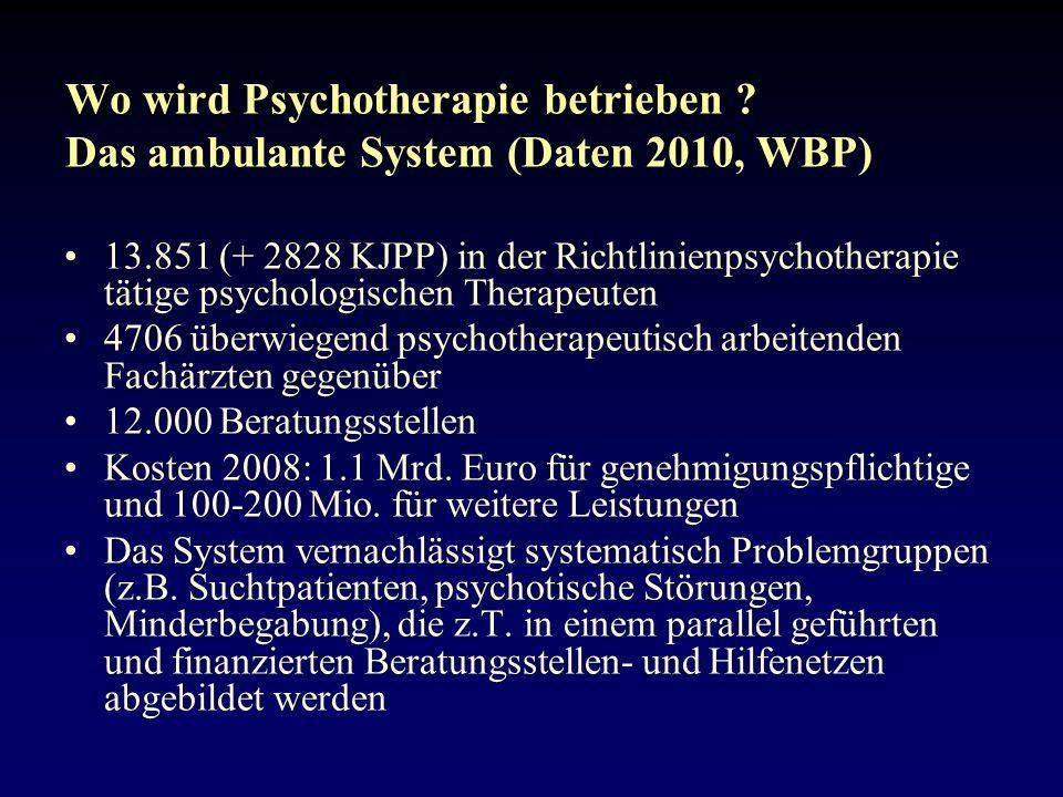 Wo wird Psychotherapie betrieben