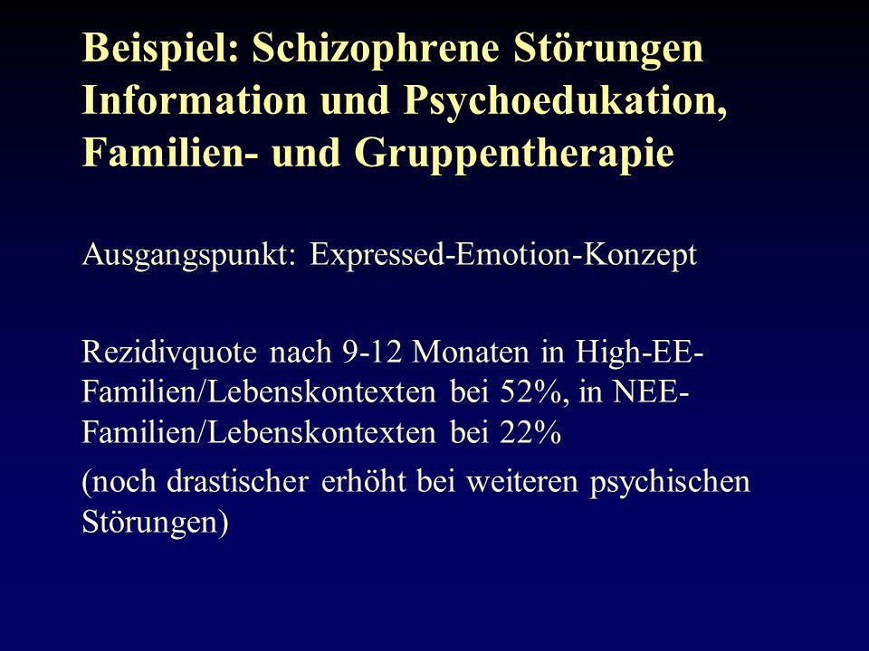 Beispiel: Schizophrene Störungen Information und Psychoedukation, Familien- und Gruppentherapie