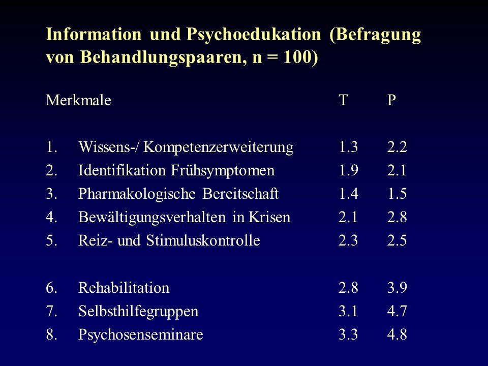 Information und Psychoedukation (Befragung von Behandlungspaaren, n = 100)