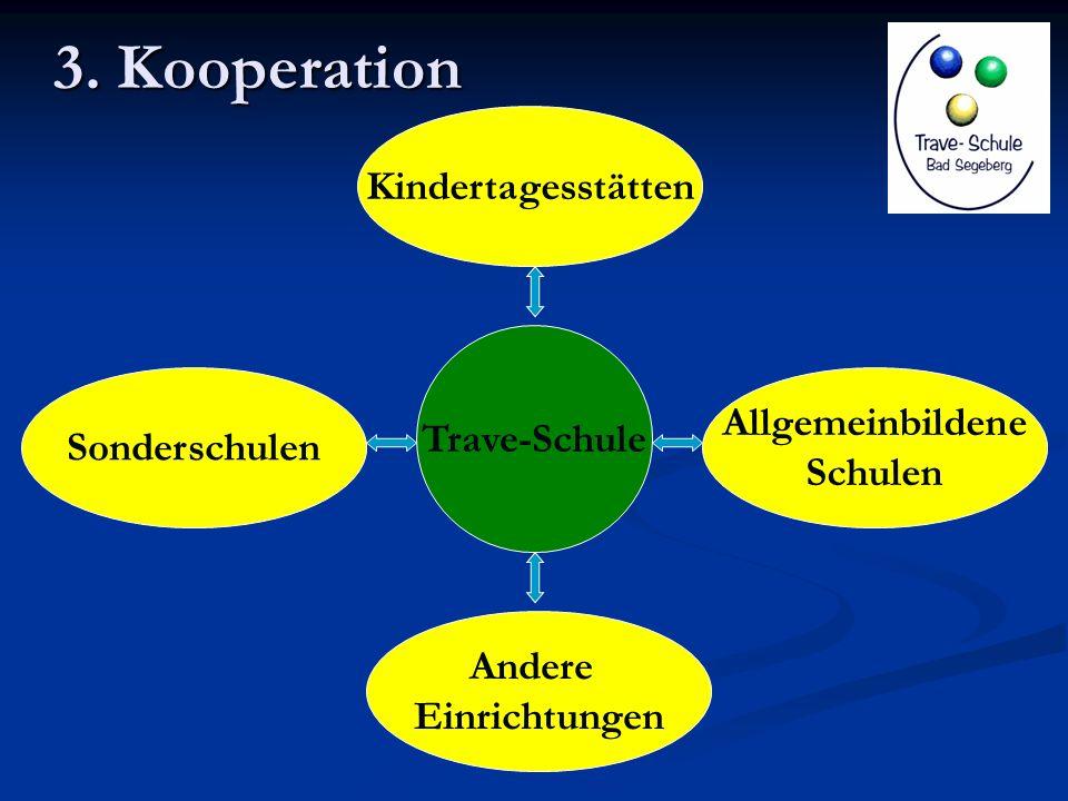 3. Kooperation Kindertagesstätten Trave-Schule Allgemeinbildene