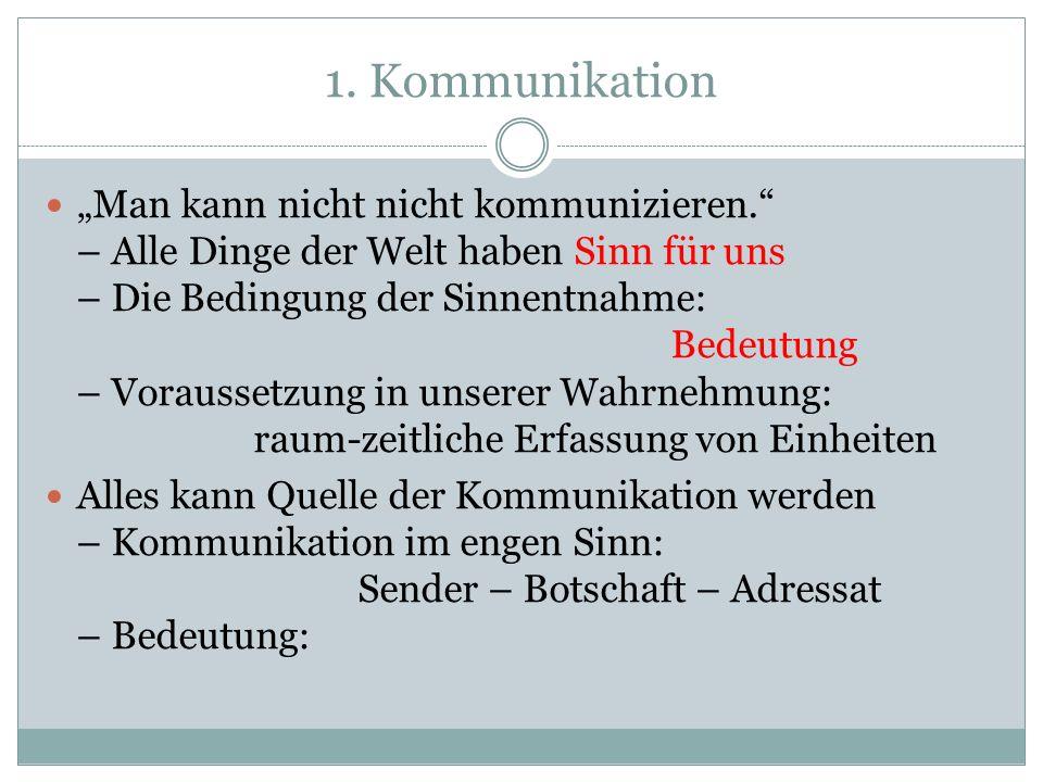 1. Kommunikation