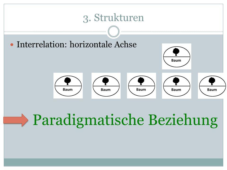 3. Strukturen Interrelation: horizontale Achse Paradigmatische Beziehung