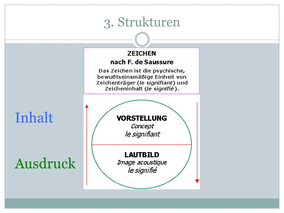 3. Strukturen Inhalt Ausdruck