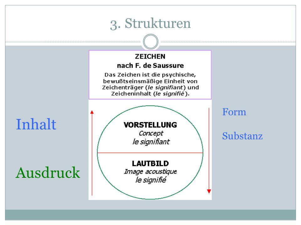 3. Strukturen Form Substanz Inhalt Ausdruck