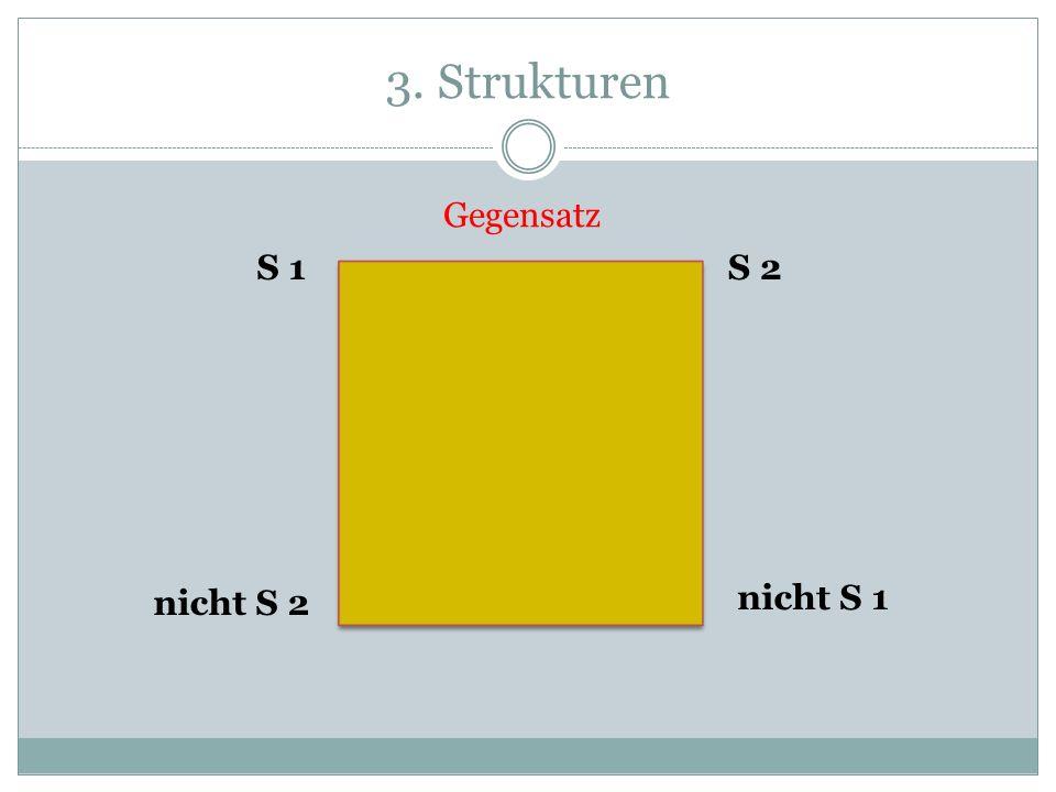3. Strukturen Gegensatz S 1 S 2 nicht S 2 nicht S 1