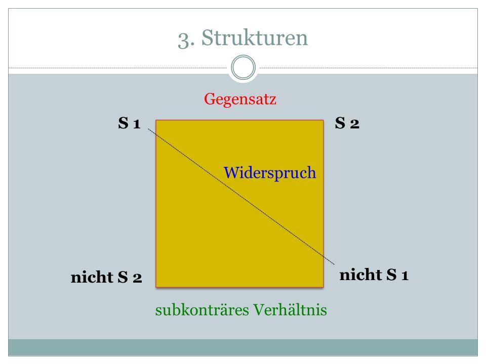 3. Strukturen Gegensatz S 1 S 2 Widerspruch nicht S 2 nicht S 1