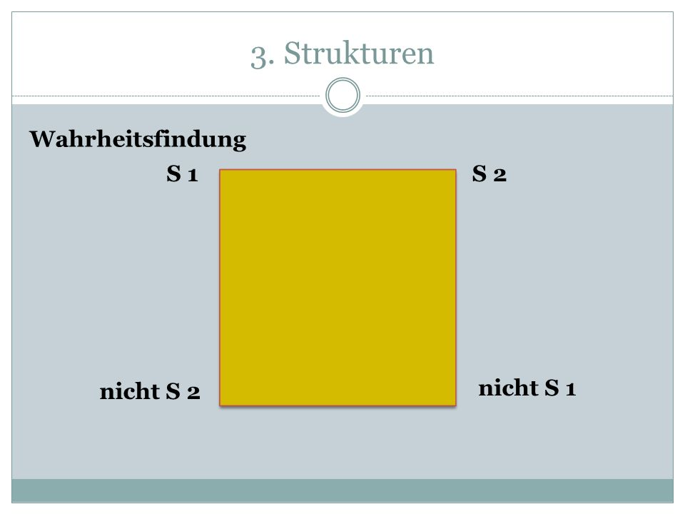 3. Strukturen Wahrheitsfindung S 1 S 2 nicht S 2 nicht S 1