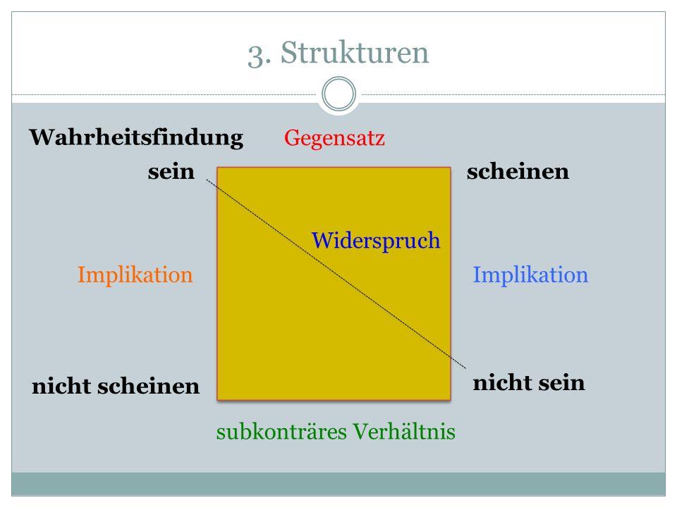 3. Strukturen Wahrheitsfindung Gegensatz sein scheinen Widerspruch