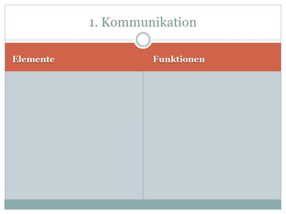 1. Kommunikation Elemente Funktionen