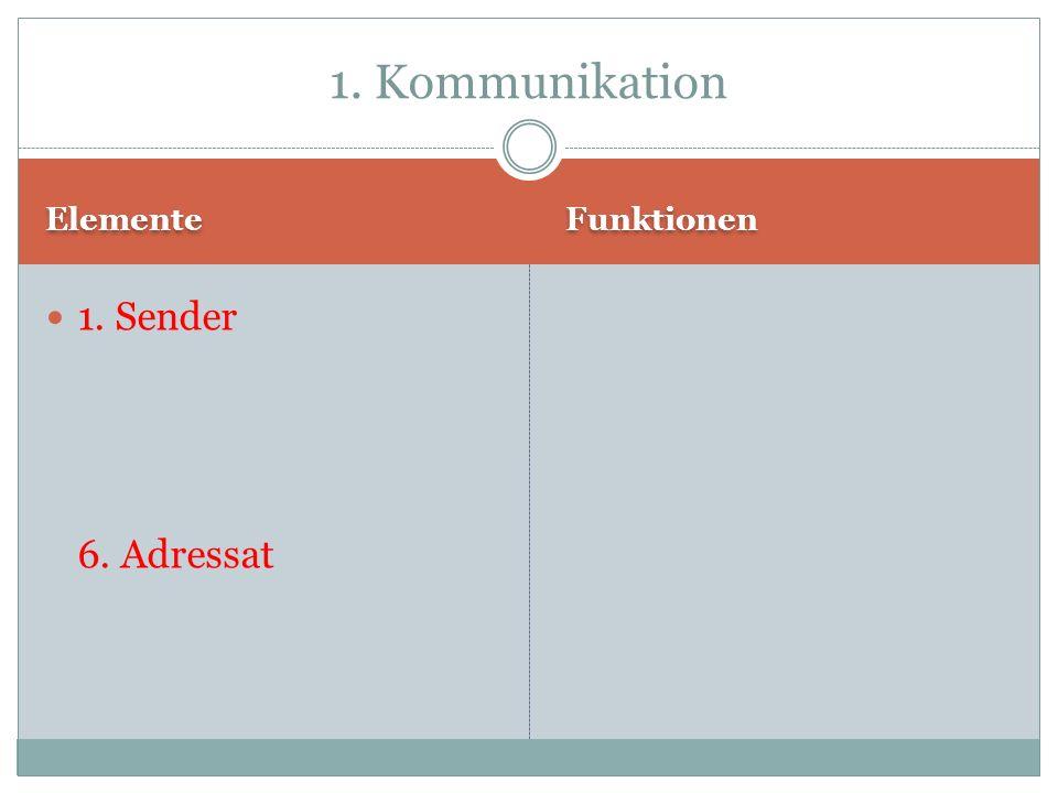 1. Kommunikation Elemente Funktionen 1. Sender 6. Adressat