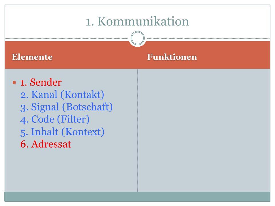 1. Kommunikation Elemente. Funktionen. 1. Sender 2.